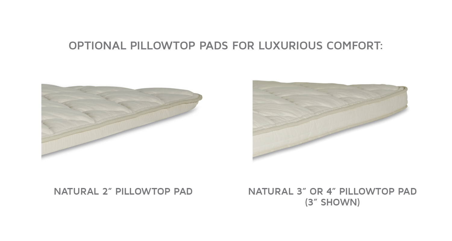 NATURAL COTTON W/ WOOL WRAP MATTRESS