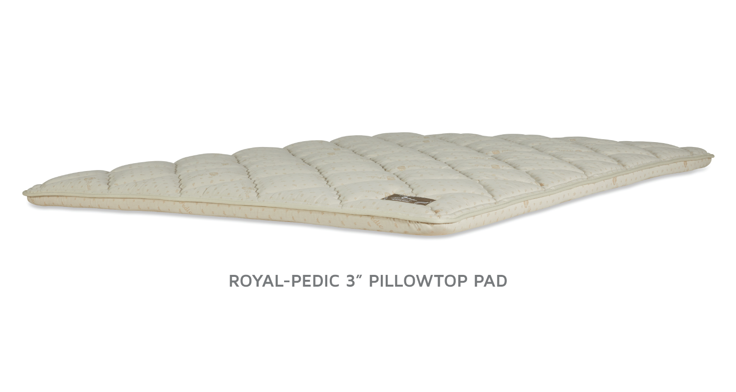 PILLOWTOP PADS