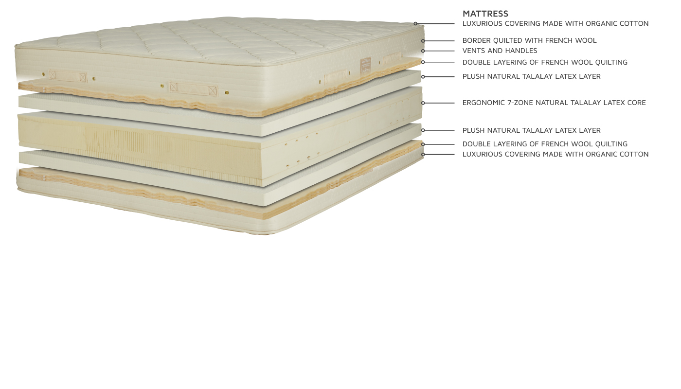 PREMIER NATURAL LATEX QUILT-TOP MATTRESS