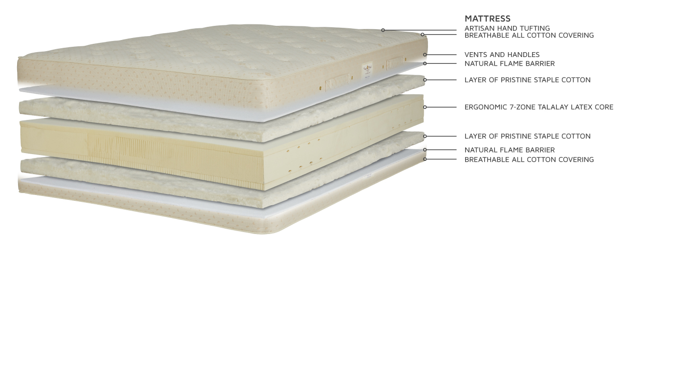 ROYAL LATEX MATTRESS